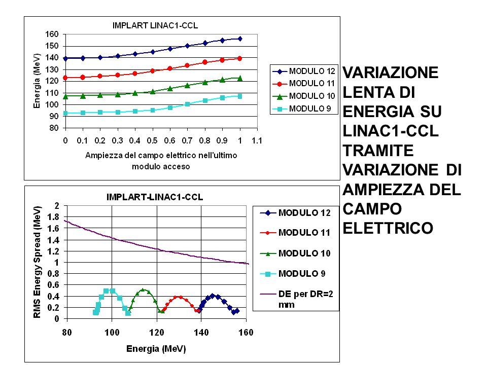 VARIAZIONE LENTA DI ENERGIA SU LINAC1-CCL TRAMITE VARIAZIONE DI AMPIEZZA DEL CAMPO ELETTRICO