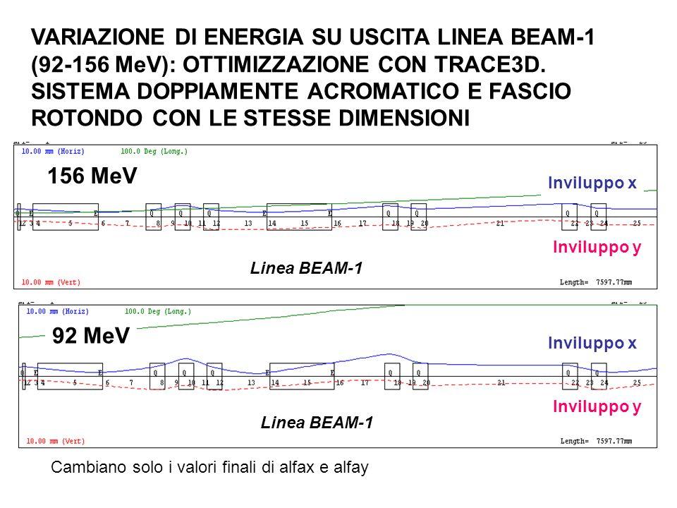 VARIAZIONE DI ENERGIA SU USCITA LINEA BEAM-1 (92-156 MeV): OTTIMIZZAZIONE CON TRACE3D. SISTEMA DOPPIAMENTE ACROMATICO E FASCIO ROTONDO CON LE STESSE D
