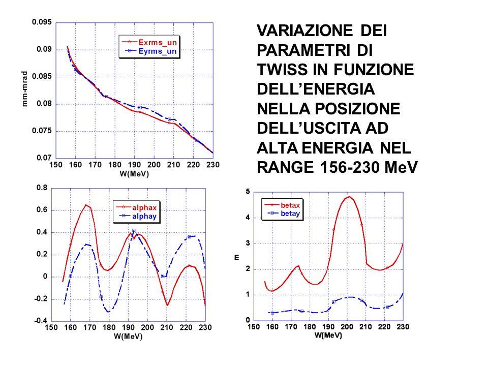 VARIAZIONE DEI PARAMETRI DI TWISS IN FUNZIONE DELLENERGIA NELLA POSIZIONE DELLUSCITA AD ALTA ENERGIA NEL RANGE 156-230 MeV