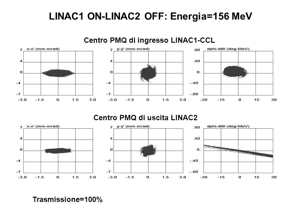 Centro PMQ di ingresso LINAC1-CCL Centro PMQ di uscita LINAC2 LINAC1 ON-LINAC2 OFF: Energia=156 MeV Trasmissione=100%