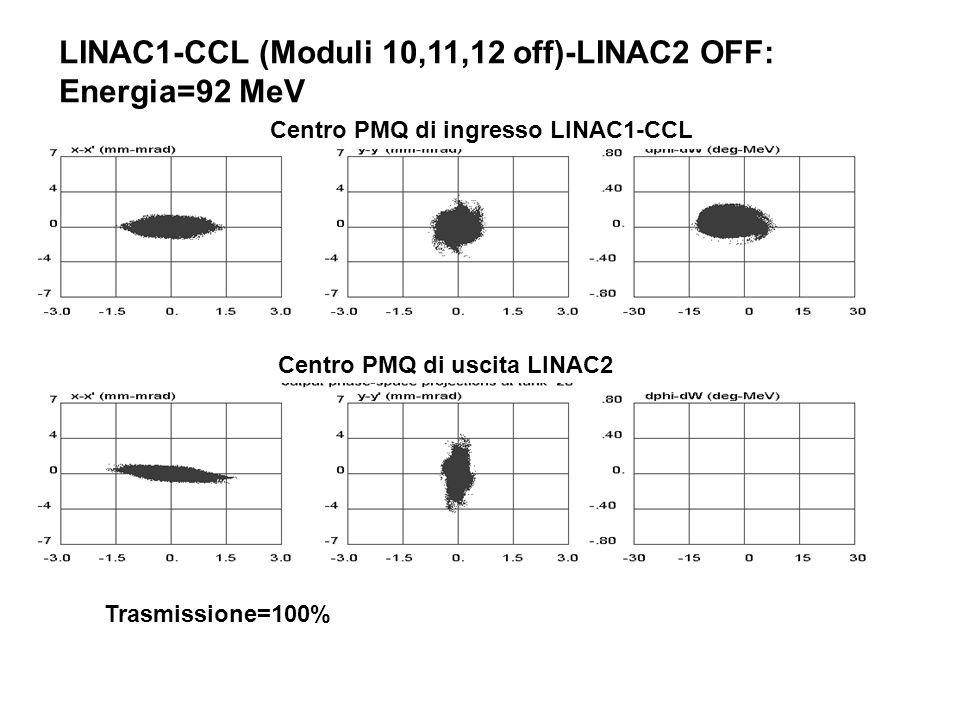Trasmissione=100% Centro PMQ di ingresso LINAC1-CCL Centro PMQ di uscita LINAC2