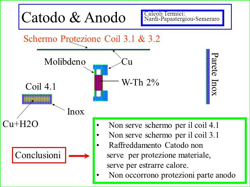Catodo & Anodo W-Th 2% MolibdenoCu Inox Cu+H2O Calcoli Termici: Nardi-Papastergiou-Semeraro Parete Inox Non serve schermo per il coil 4.1 Non serve schermo per il coil 3.1 Raffreddamento Catodo non serve per protezione materiale, serve per estrarre calore.