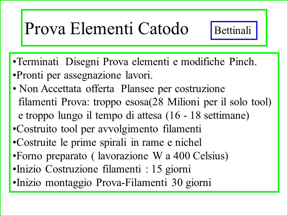 Prova Elementi Catodo Terminati Disegni Prova elementi e modifiche Pinch.