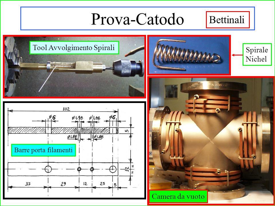 Prova-Catodo Bettinali Tool Avvolgimento Spirali Spirale Nichel Barre porta filamenti Camera da vuoto