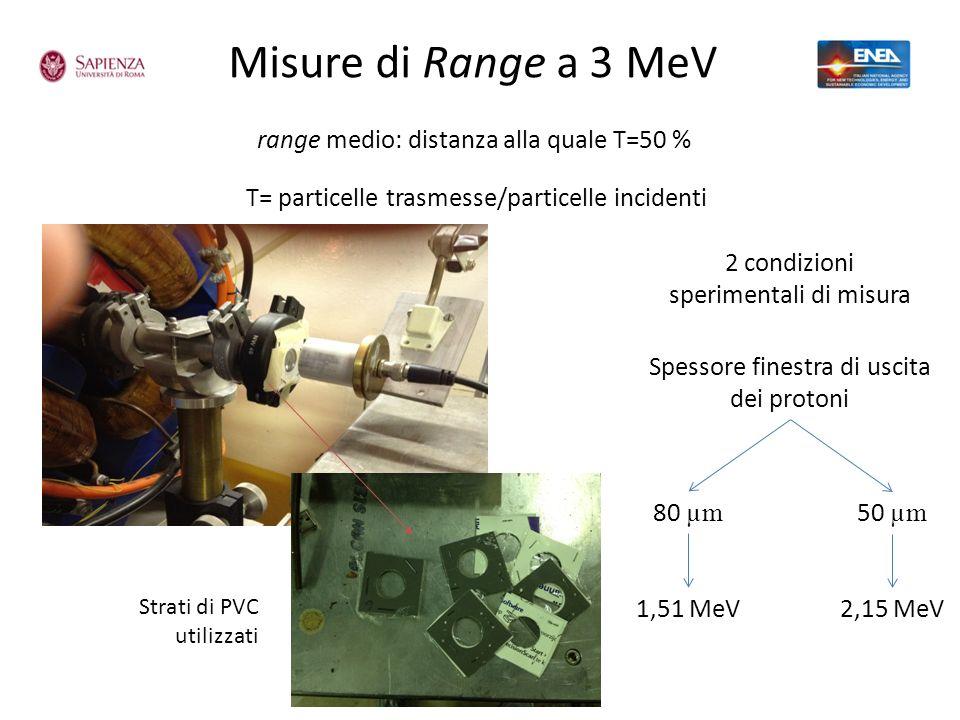 Misure di Range a 3 MeV range medio: distanza alla quale T=50 % T= particelle trasmesse/particelle incidenti Spessore finestra di uscita dei protoni 8