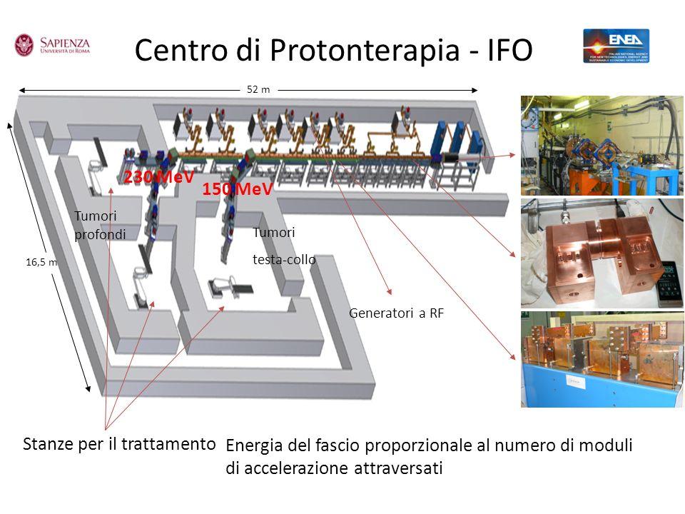 Centro di Protonterapia - IFO Stanze per il trattamento Energia del fascio proporzionale al numero di moduli di accelerazione attraversati 150 MeV 230