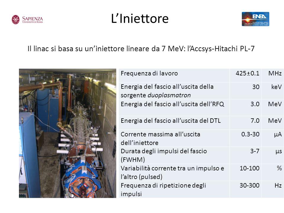 LIniettore Il linac si basa su uniniettore lineare da 7 MeV: lAccsys-Hitachi PL-7 Frequenza di lavoro 425 0.1 MHz Energia del fascio alluscita della s