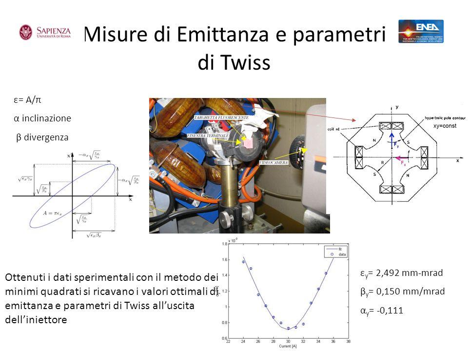 Misure di Emittanza e parametri di Twiss Ottenuti i dati sperimentali con il metodo dei minimi quadrati si ricavano i valori ottimali di emittanza e p