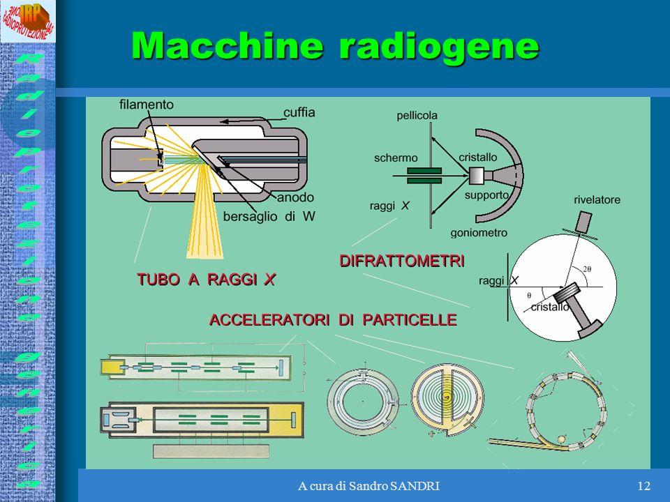 A cura di Sandro SANDRI12 Macchine radiogene