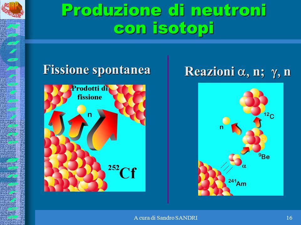A cura di Sandro SANDRI16 Produzione di neutroni con isotopi Fissione spontanea Reazioni n; n
