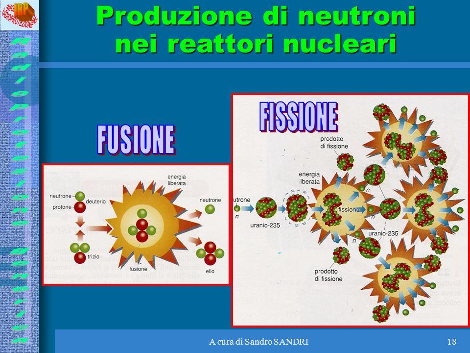 A cura di Sandro SANDRI18 Produzione di neutroni nei reattori nucleari