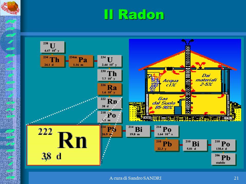 A cura di Sandro SANDRI21 Il Radon,