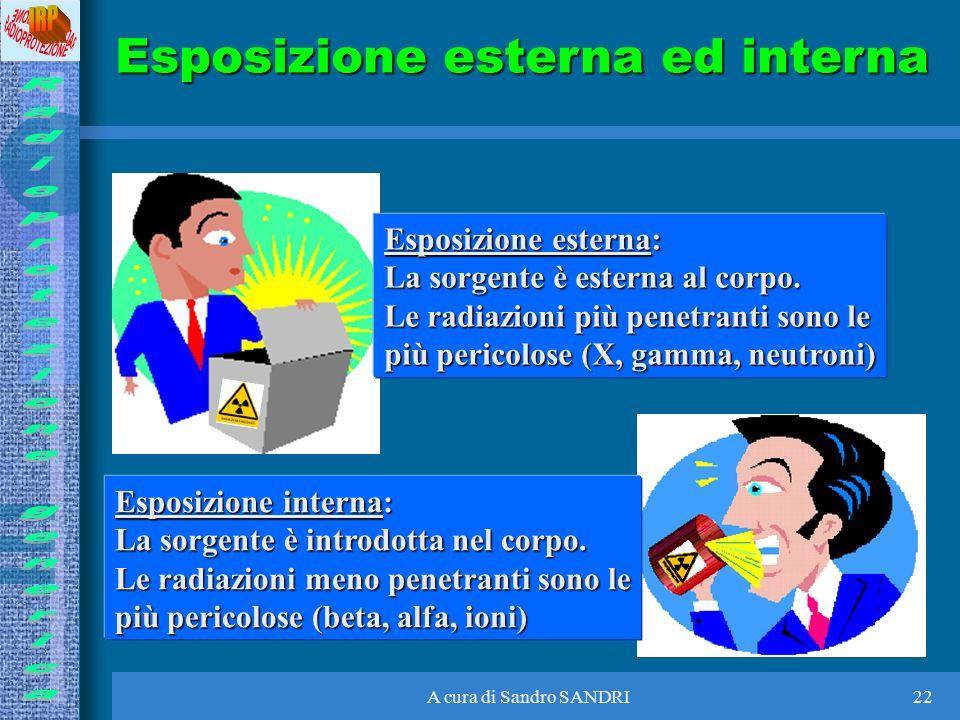 A cura di Sandro SANDRI22 Esposizione esterna ed interna Esposizione esterna: La sorgente è esterna al corpo. Le radiazioni più penetranti sono le più