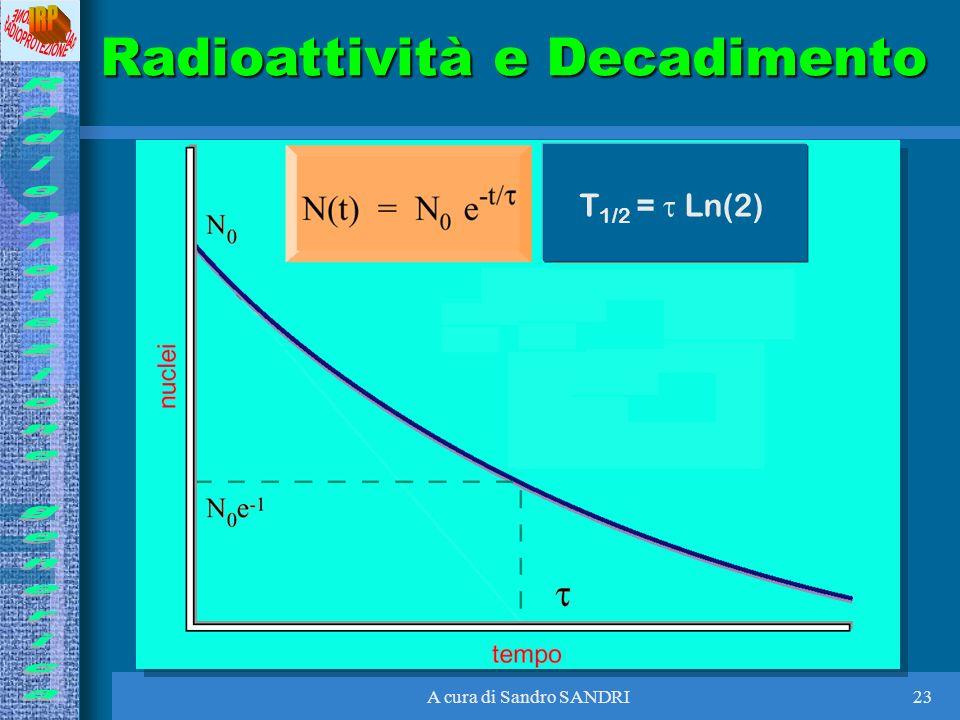 A cura di Sandro SANDRI23 Radioattività e Decadimento T 1/2 = Ln(2)