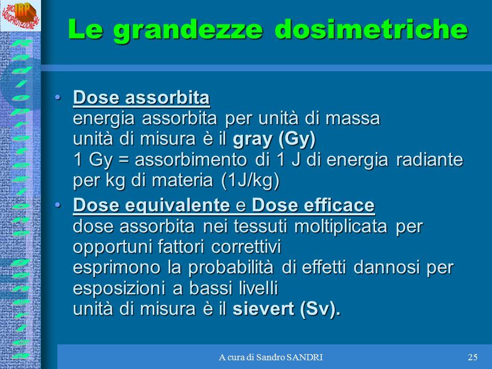 A cura di Sandro SANDRI25 Dose assorbita energia assorbita per unità di massa unità di misura è il gray (Gy) 1 Gy = assorbimento di 1 J di energia rad