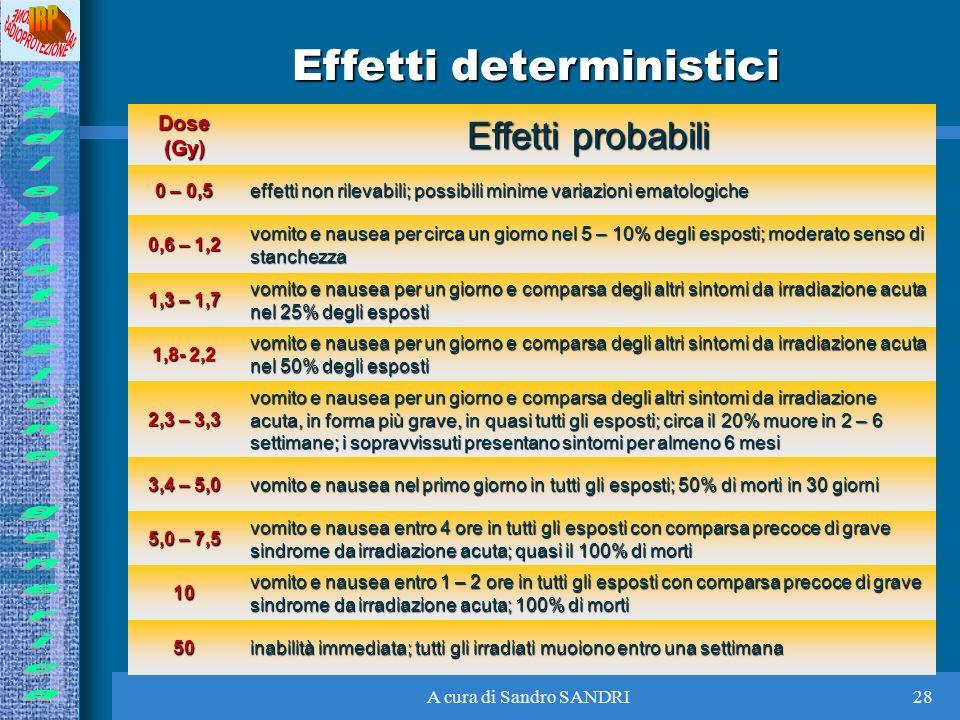 A cura di Sandro SANDRI28 Effetti deterministici inabilità immediata; tutti gli irradiati muoiono entro una settimana 50 vomito e nausea entro 1 – 2 o