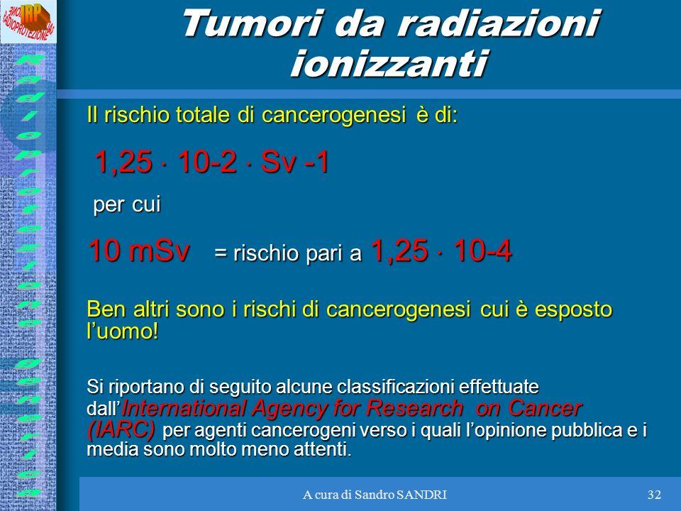 A cura di Sandro SANDRI32 Tumori da radiazioni ionizzanti Il rischio totale di cancerogenesi è di: 1,25 10-2 Sv -1 1,25 10-2 Sv -1 per cui per cui 10