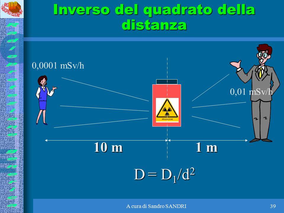A cura di Sandro SANDRI39 Inverso del quadrato della distanza D = D 1 /d 2 0,01 mSv/h 0,0001 mSv/h 1 m 10 m