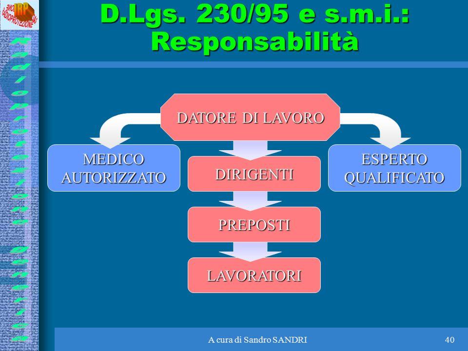 A cura di Sandro SANDRI40 D.Lgs. 230/95 e s.m.i.: Responsabilità DATORE DI LAVORO DIRIGENTI PREPOSTI LAVORATORI ESPERTOQUALIFICATOMEDICOAUTORIZZATO