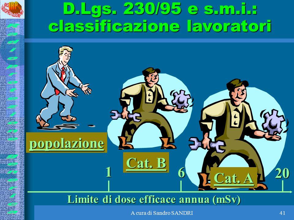 A cura di Sandro SANDRI41 Cat. A popolazione Cat. B 1 6 20 Limite di dose efficace annua (mSv) D.Lgs. 230/95 e s.m.i.: classificazione lavoratori