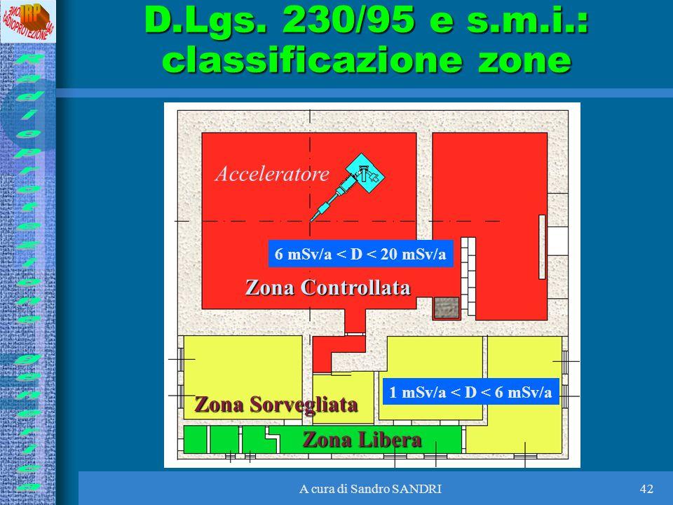 A cura di Sandro SANDRI42 D.Lgs. 230/95 e s.m.i.: classificazione zone Acceleratore Zona Controllata Zona Sorvegliata Zona Libera 6 mSv/a < D < 20 mSv