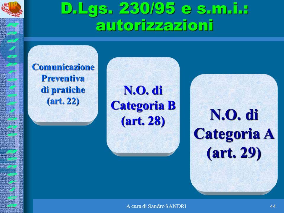 A cura di Sandro SANDRI44 ComunicazionePreventiva di pratiche (art. 22) N.O. di Categoria B (art. 28) N.O. di Categoria A (art. 29) D.Lgs. 230/95 e s.