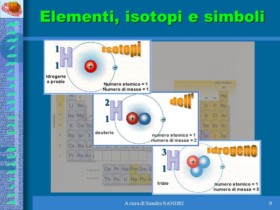A cura di Sandro SANDRI9 1 3 1 2 1 1 Elementi, isotopi e simboli