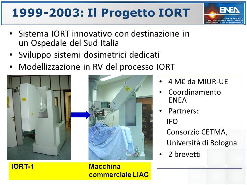 1999-2003: Il Progetto IORT Sistema IORT innovativo con destinazione in un Ospedale del Sud Italia Sviluppo sistemi dosimetrici dedicati Modellizzazio