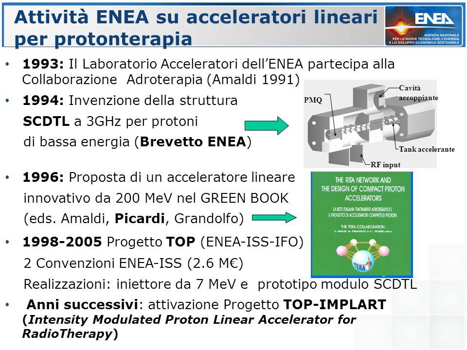 Attività ENEA su acceleratori lineari per protonterapia 1993: Il Laboratorio Acceleratori dellENEA partecipa alla Collaborazione Adroterapia (Amaldi 1