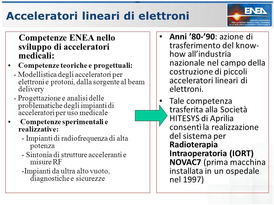 Acceleratori lineari di elettroni Anni 80-90: azione di trasferimento del know- how allindustria nazionale nel campo della costruzione di piccoli acce