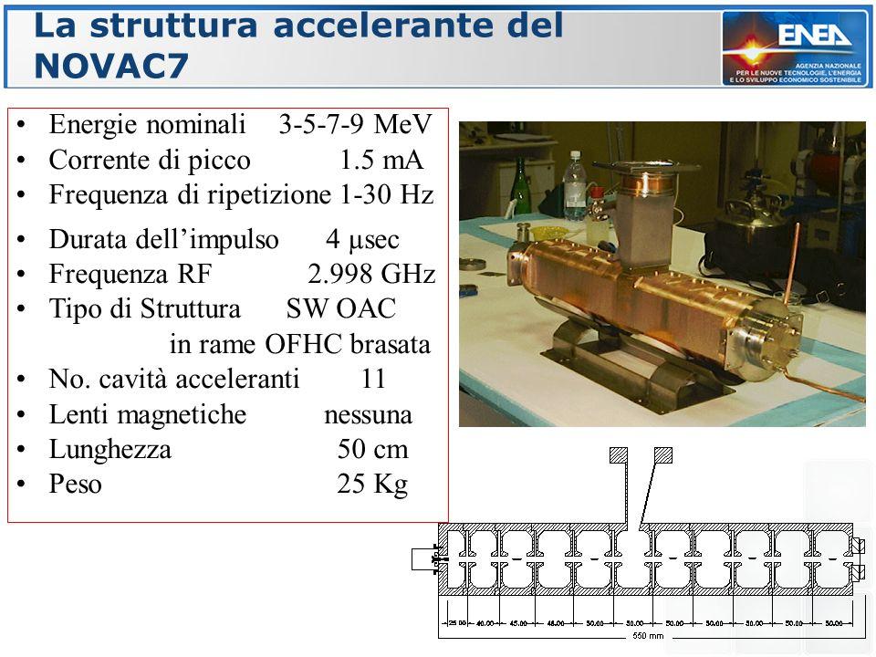 La struttura accelerante del NOVAC7 Energie nominali 3-5-7-9 MeV Corrente di picco 1.5 mA Frequenza di ripetizione 1-30 Hz Durata dellimpulso 4 µsec F