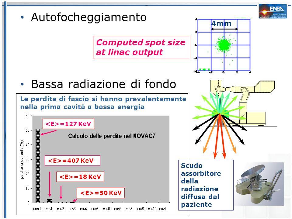 Autofocheggiamento Bassa radiazione di fondo Le perdite di fascio si hanno prevalentemente nella prima cavità a bassa energia =127 KeV =407 KeV =18 Ke