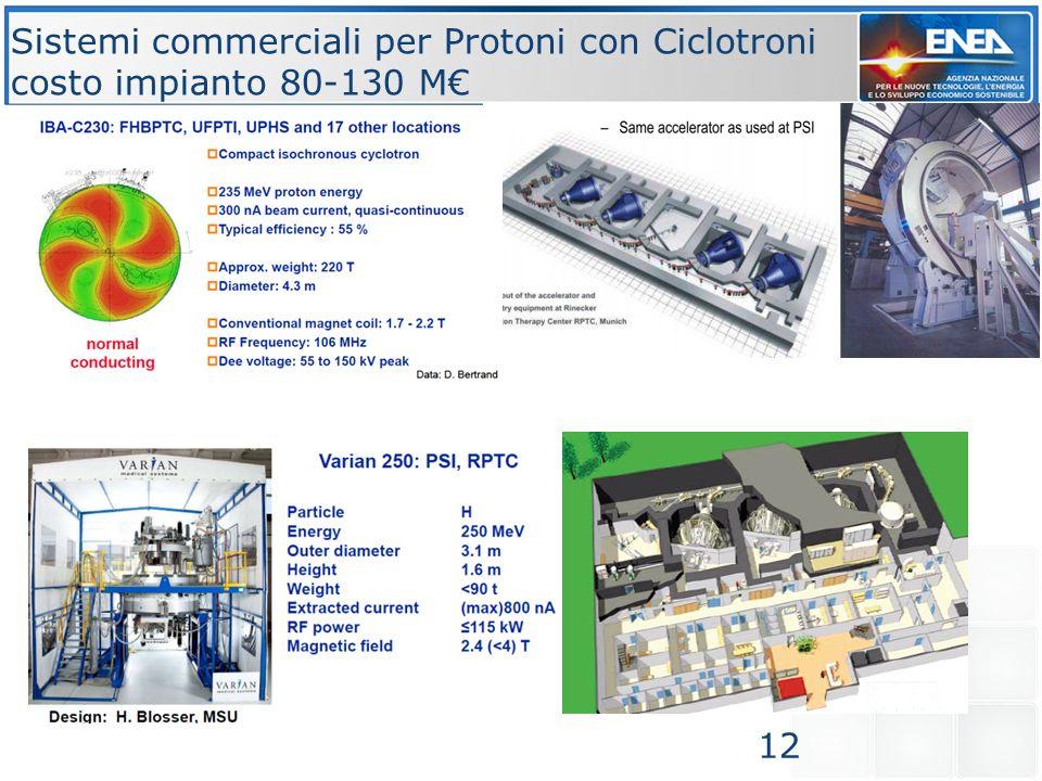 12 Sistemi commerciali per Protoni con Ciclotroni costo impianto 80-130 M