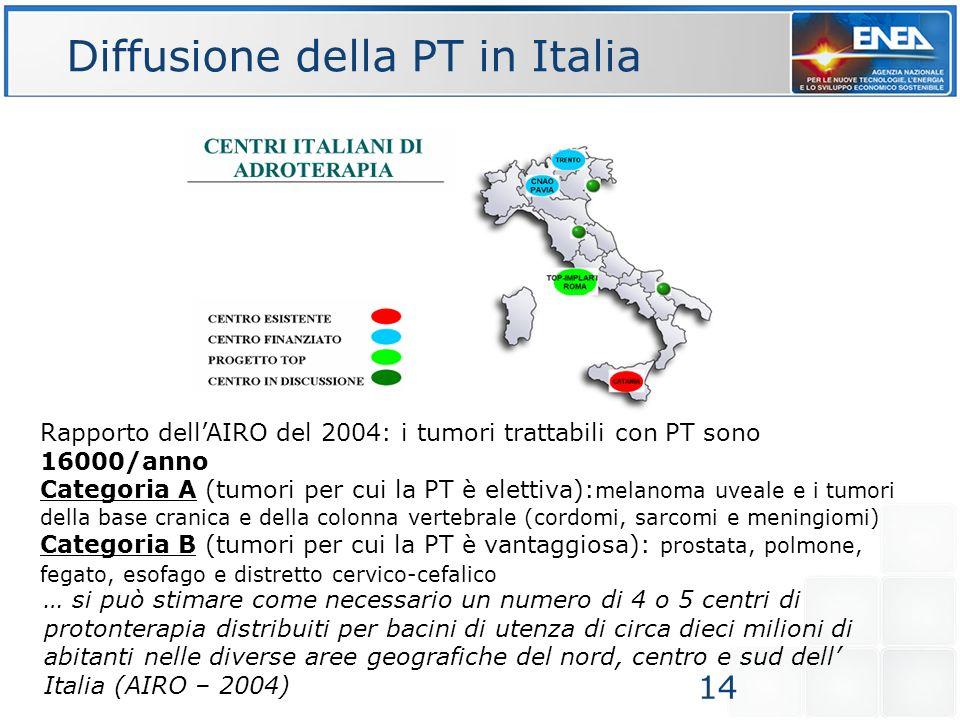 Diffusione della PT in Italia … si può stimare come necessario un numero di 4 o 5 centri di protonterapia distribuiti per bacini di utenza di circa di