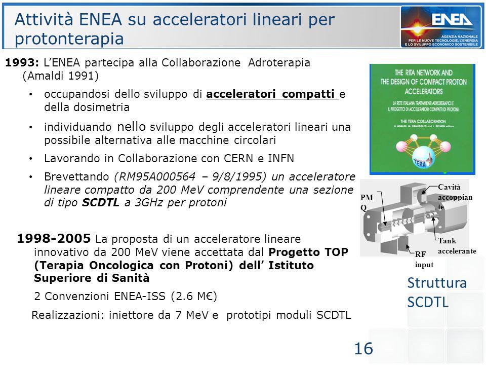 Attività ENEA su acceleratori lineari per protonterapia 1993: LENEA partecipa alla Collaborazione Adroterapia (Amaldi 1991) occupandosi dello sviluppo
