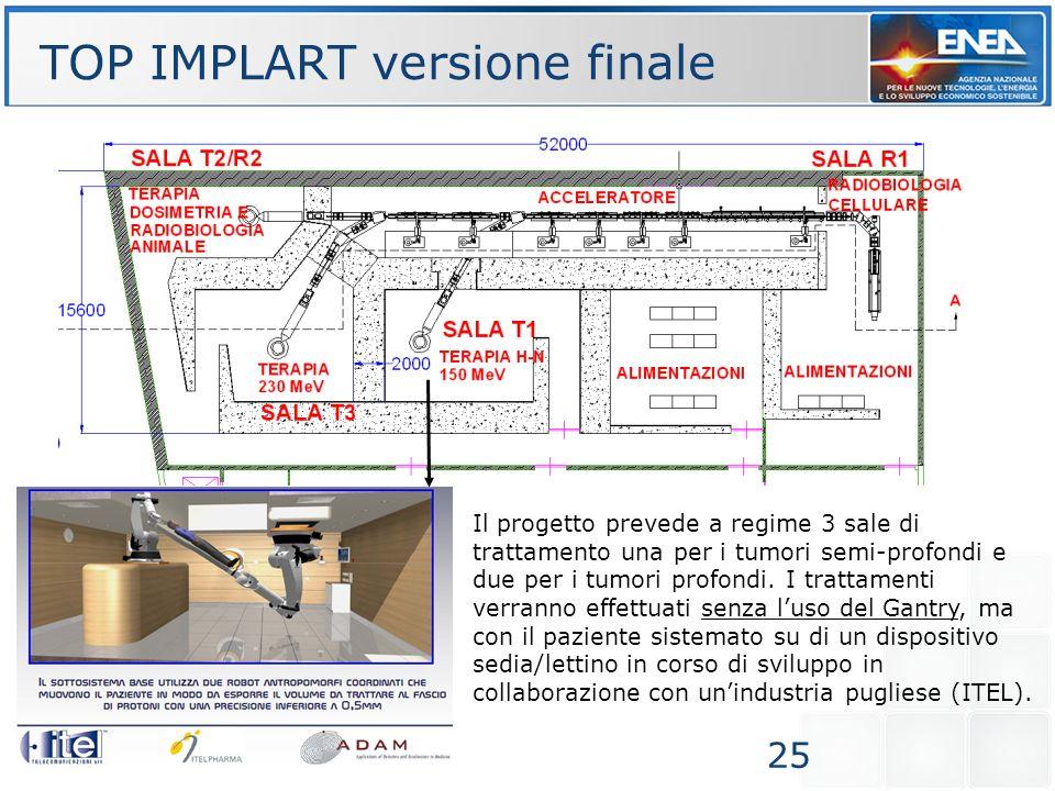 TOP IMPLART versione finale Il progetto prevede a regime 3 sale di trattamento una per i tumori semi-profondi e due per i tumori profondi. I trattamen
