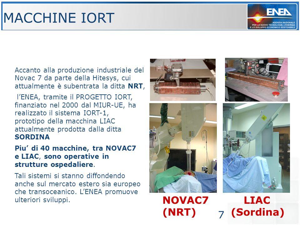 MACCHINE IORT lENEA, tramite il PROGETTO IORT, finanziato nel 2000 dal MIUR-UE, ha realizzato il sistema IORT-1, prototipo della macchina LIAC attualm