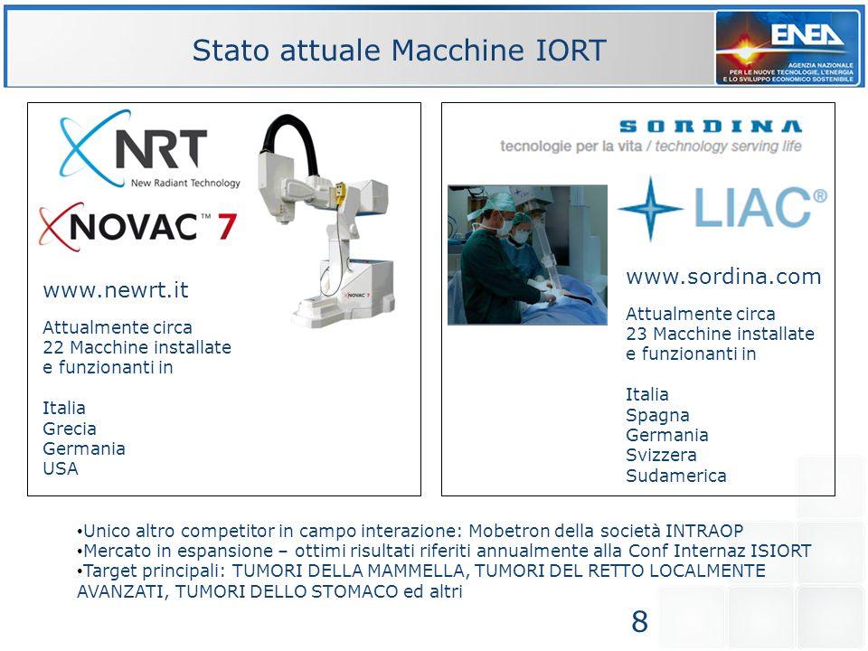 8 Stato attuale Macchine IORT www.sordina.com www.newrt.it Attualmente circa 22 Macchine installate e funzionanti in Italia Grecia Germania USA Attual
