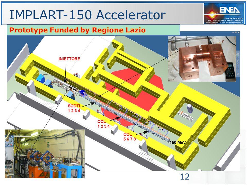 12 IMPLART-150 Accelerator