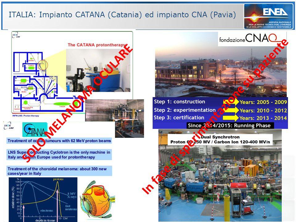 9 ITALIA: Impianto CATANA (Catania) ed impianto CNA (Pavia) SOLO MELANOMA OCULARE In fase di sperimentazione su paziente