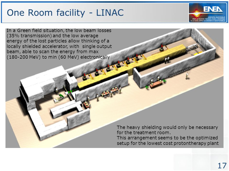 One Room facility - LINAC 17 In a Green field situation, the low beam losses (35% transmission) and the low average energy of the lost particles allow