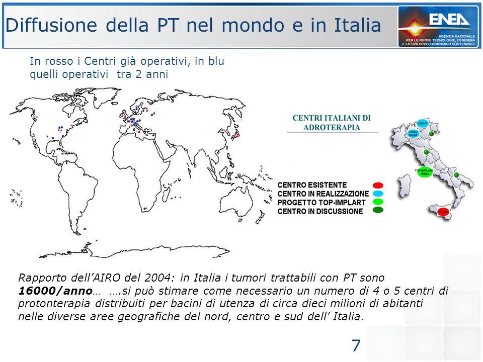 Diffusione della PT nel mondo e in Italia 7 In rosso i Centri già operativi, in blu quelli operativi tra 2 anni Rapporto dellAIRO del 2004: in Italia