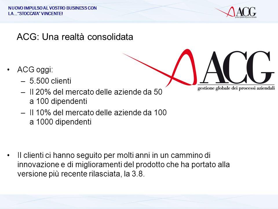 ACG: Una realtà consolidata ACG oggi: –5.500 clienti –Il 20% del mercato delle aziende da 50 a 100 dipendenti –Il 10% del mercato delle aziende da 100