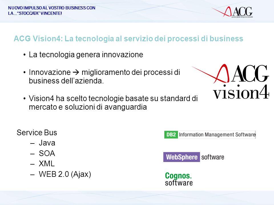 NUOVO IMPULSO AL VOSTRO BUSINESS CON LA…STOCCATA VINCENTE! ACG Vision4: La tecnologia al servizio dei processi di business La tecnologia genera innova