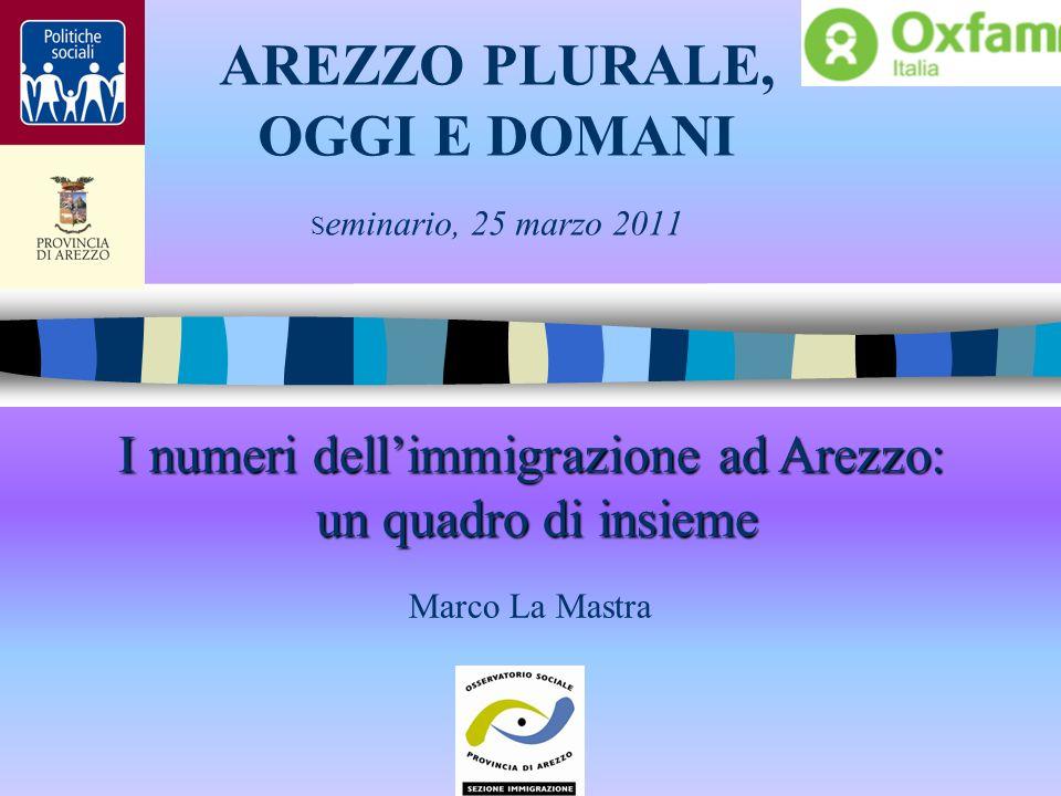 AREZZO PLURALE, OGGI E DOMANI S eminario, 25 marzo 2011 I numeri dellimmigrazione ad Arezzo: un quadro di insieme I numeri dellimmigrazione ad Arezzo: