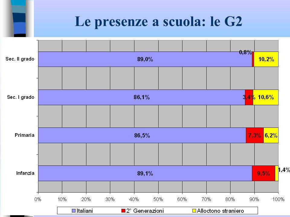 Le presenze a scuola: le G2