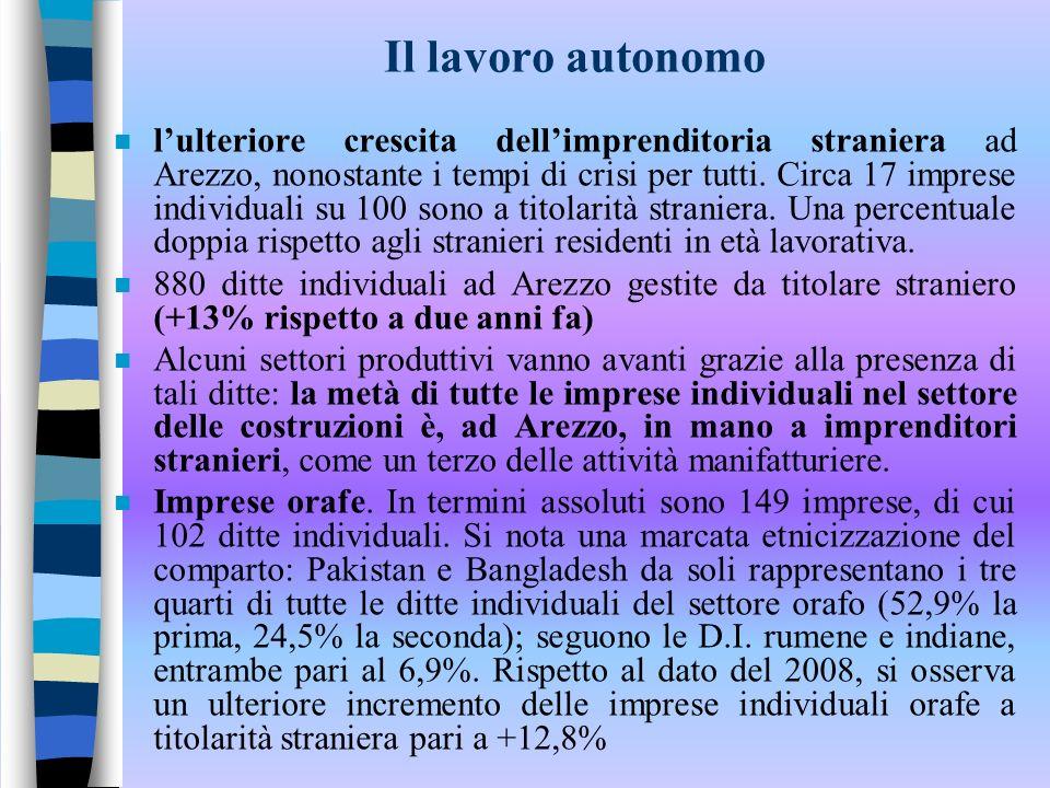 Il lavoro autonomo n lulteriore crescita dellimprenditoria straniera ad Arezzo, nonostante i tempi di crisi per tutti. Circa 17 imprese individuali su
