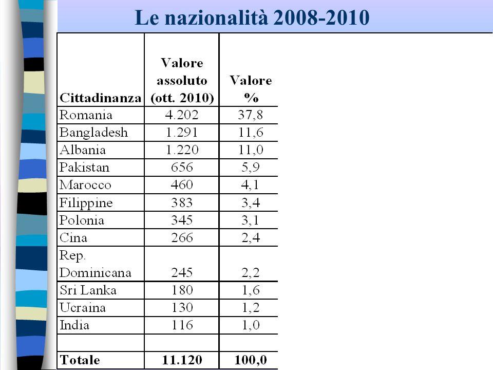 Il lavoro autonomo n lulteriore crescita dellimprenditoria straniera ad Arezzo, nonostante i tempi di crisi per tutti.