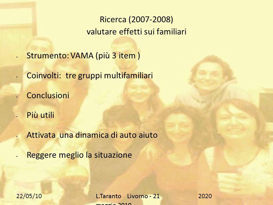 22/05/10L.Taranto Livorno - 21 maggio 2010 Ricerca (2007-2008) valutare effetti sui familiari Strumento: VAMA (più 3 item ) Coinvolti: tre gruppi multifamiliari Conclusioni Più utili Attivata una dinamica di auto aiuto Reggere meglio la situazione L.Taranto Livorno - 21 maggio 2010 2020
