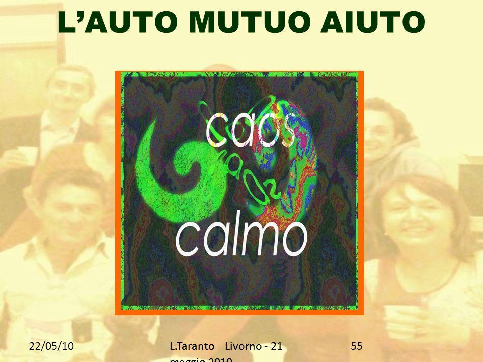 22/05/10L.Taranto Livorno - 21 maggio 2010 55 LAUTO MUTUO AIUTO